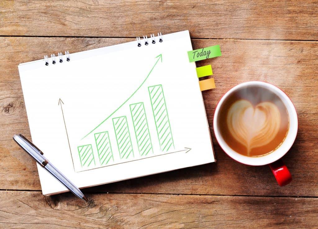Grafika przedstawiająca notatnik z wykresem rosnących zysków z wdrożenia programu lojalnościowego. Na stole stoi również kawa i leży długopis.