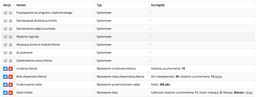Grafika przedstawiająca tabelę zdarzeń systemowych oraz nowo dodanych zdarzeń w aplikacji Loyalty Starter, służącej do obsługi programów lojalnościowych.