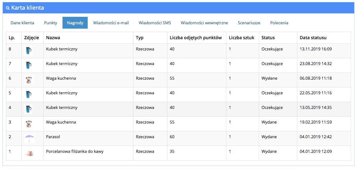 """Grafika przedstawiąca widok trzeciej otwartej zakładki w karcie klienta w aplikacji Loyalty Starter służącej do obsługi programów lojalnościowych. Jest nią zakładka """"Zamówienia"""" zawierająca tabelę z historią wysłanych i wydanych nagród."""