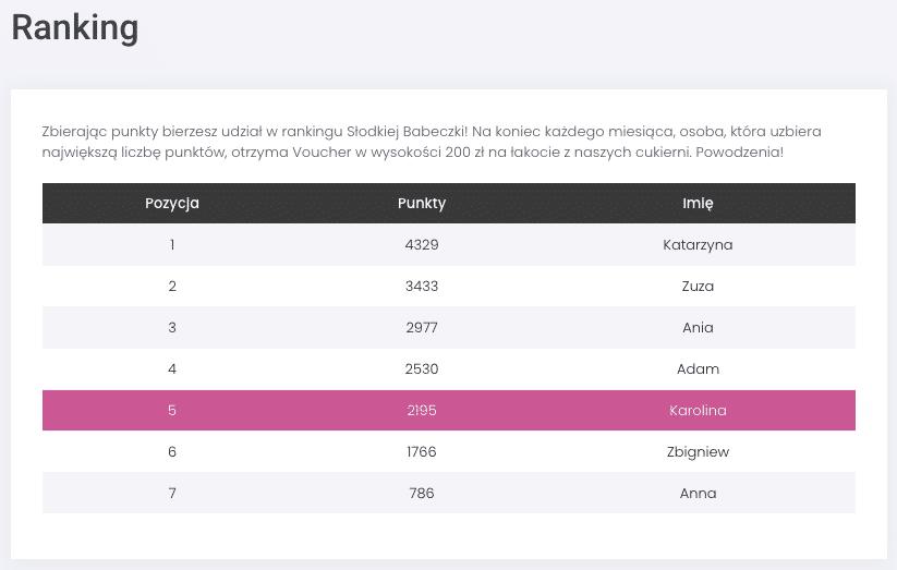 Grafika przedstawiająca tabelę rankingową w module klienta systemu Loyalty Starter, służącego do obsługi programów lojalnościowych.